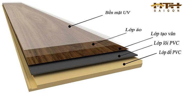 cấu tạo 5 lớp của sàn nhựa hèm khóa